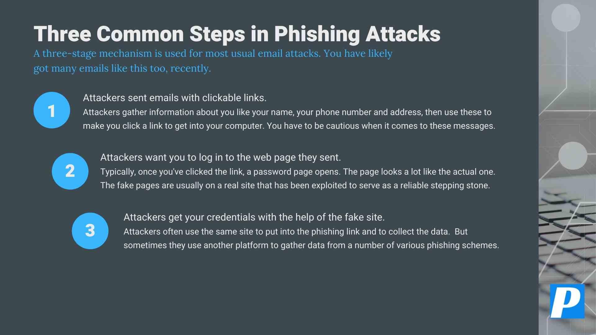 Phishing Attacks Using Local Files 2