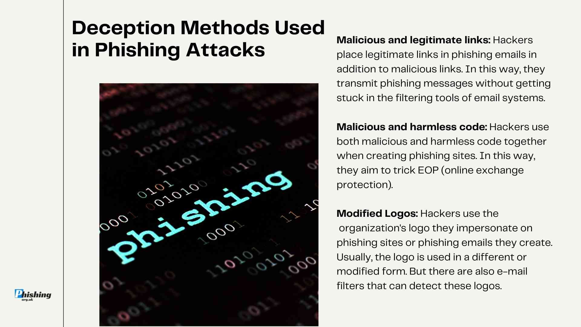 3 Most Frequently Used Phishing Methods