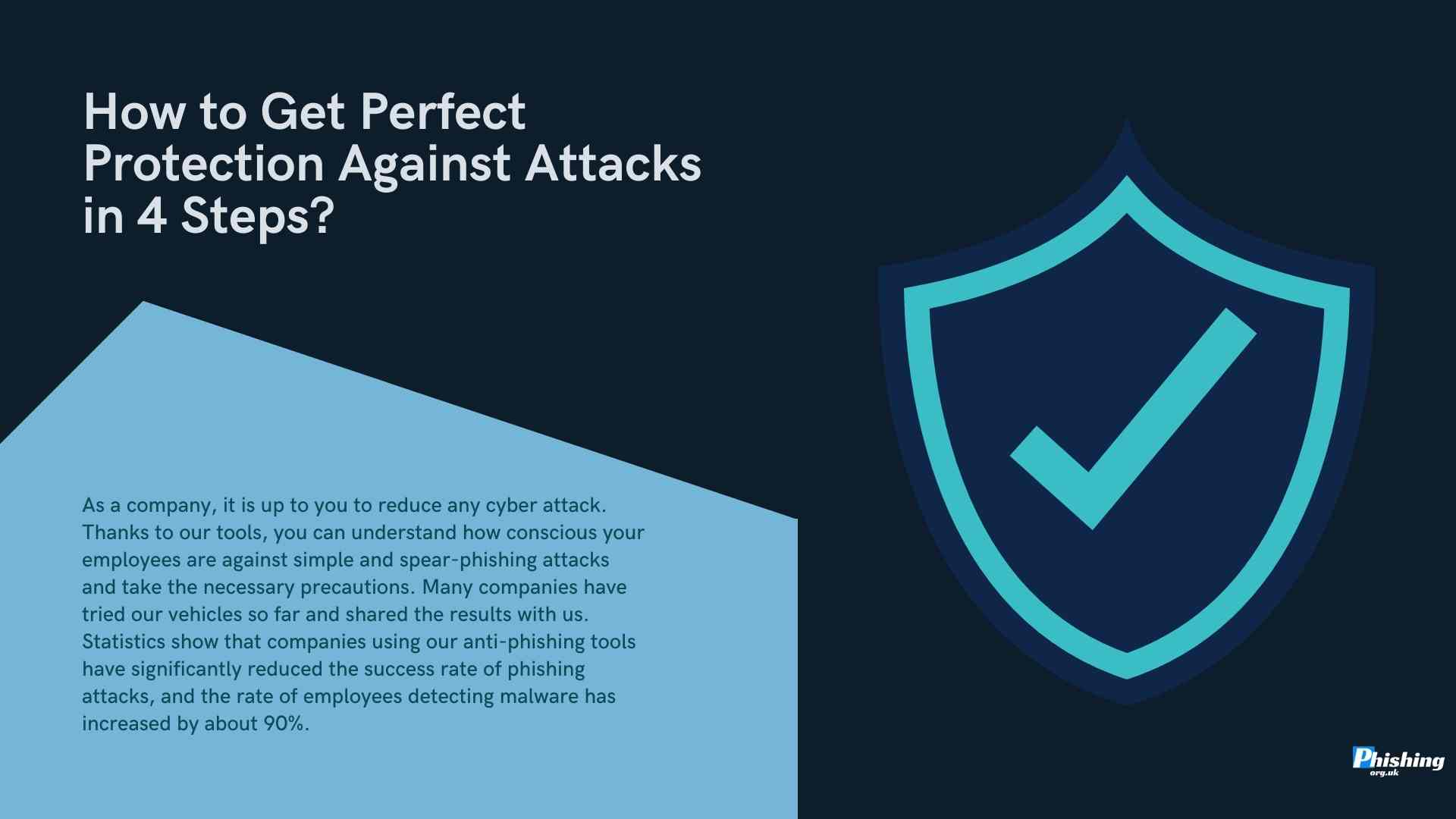 Perfect Protection Against Attacks in 4 Steps